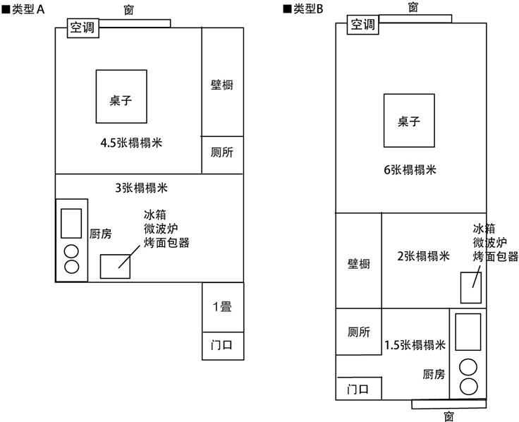 melon_room_a_b_cn